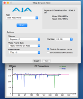 Sustained read write in excess of 350MB/s guarantees performance in both RAID1 and RAID0.